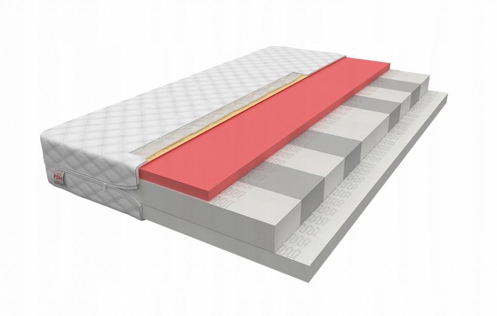 FDM MILETO 80x180 кровать пенный для детей