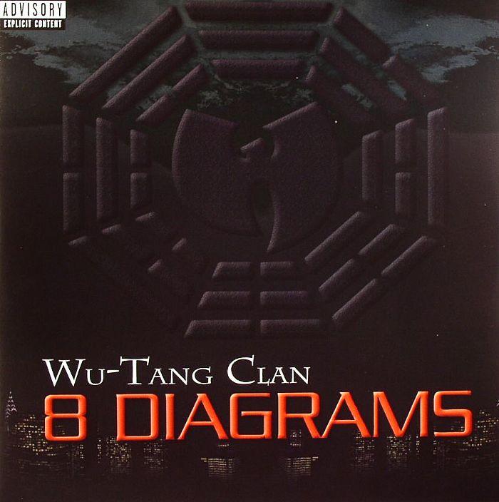 Wu Tang Clan Vinyl 8 Diagrams 7166489173 Oficjalne Archiwum