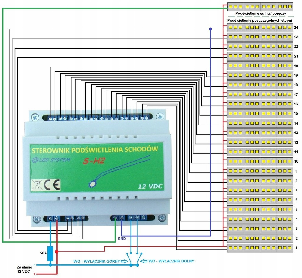 Sterownik Oświetlenia Schodów Led Schodowy S H2